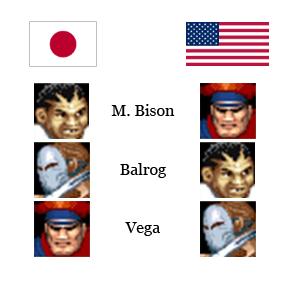 changement-noms-personnages-street-fighter-II-m.-bison-vega-balrog