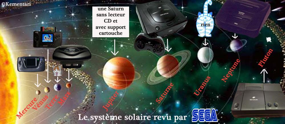 système-solaire-planète-sega